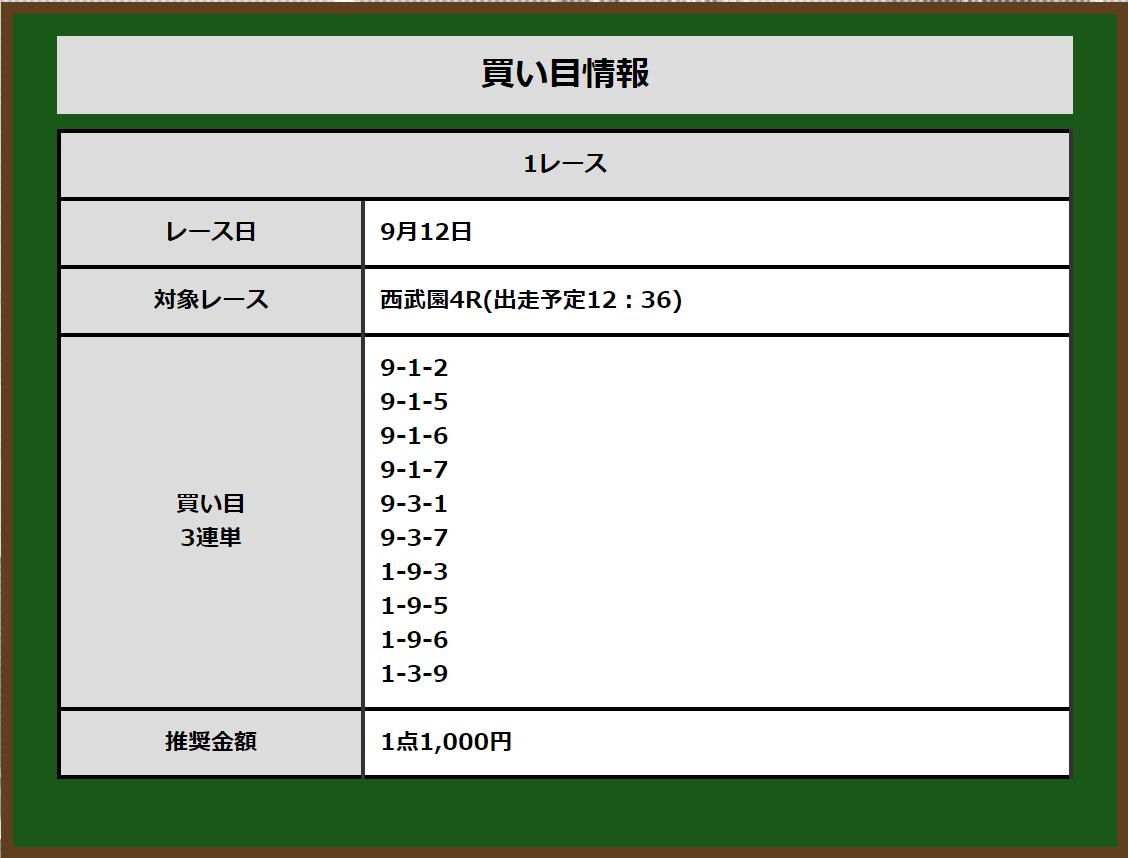 必勝競輪チャンネル_無料予想_買い目