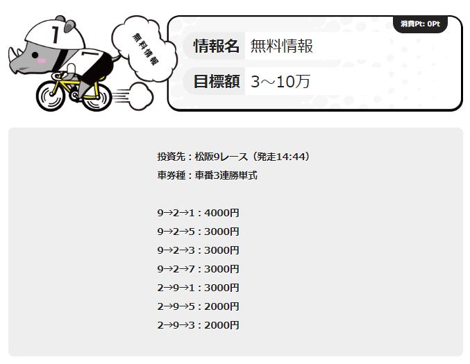 チャリマジ_無料予想_20190913