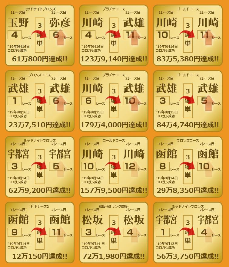 競輪ファンファーレ_的中実績_9月①