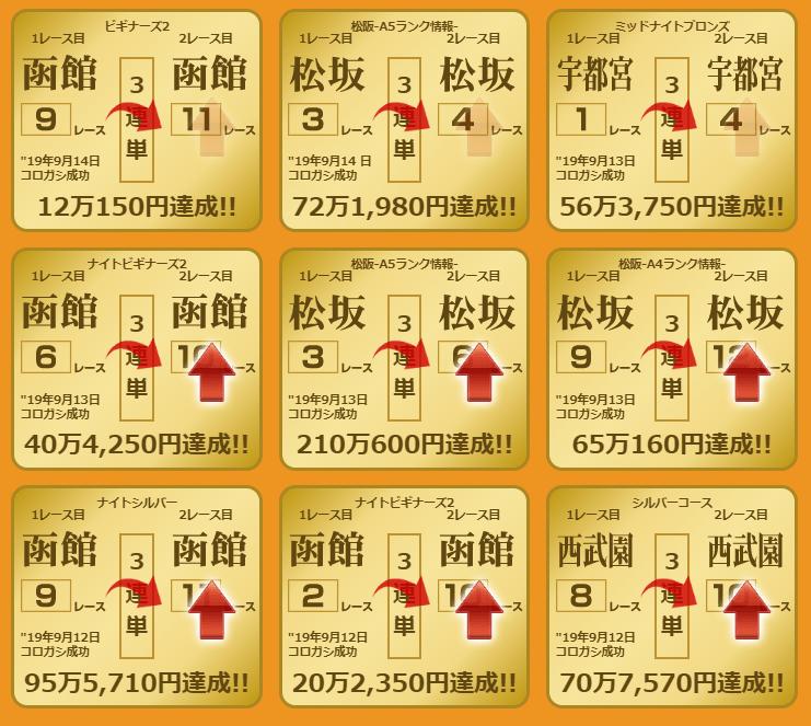 競輪ファンファーレ_的中実績_9月②