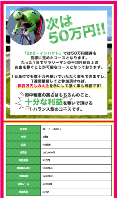 競輪神ヒトエ_有料予想_2ndインパクト