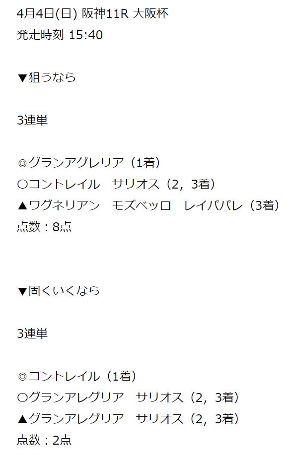 オッズアカデミー_無料情報_20210404