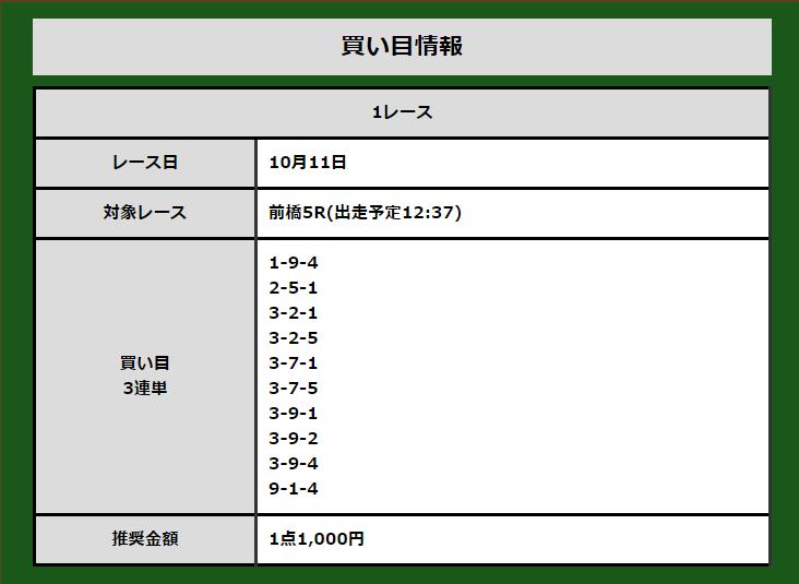 競輪チャンネル_20191011_無料予想_前橋5R-min