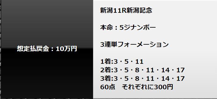 リーク馬券_無料予想_9月6日