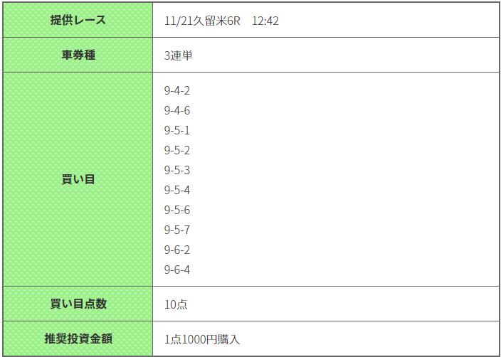 競輪ギア_無料情報_検証_久留米6R