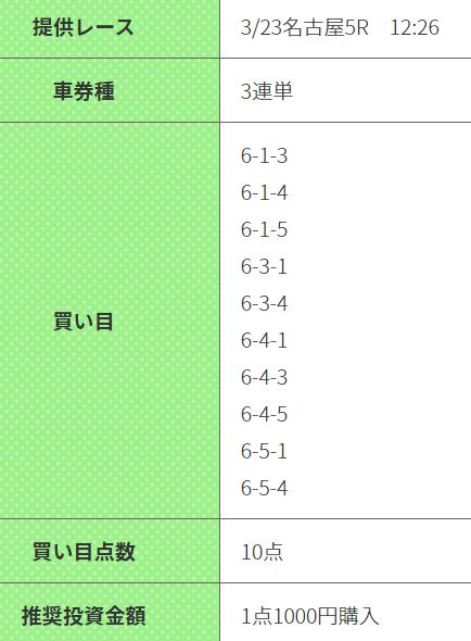 競輪ギア_無料情報20210323