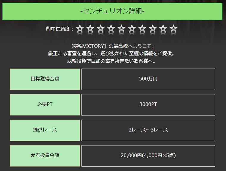 競輪ヴィクトリー_有料情報_センチュリオン詳細