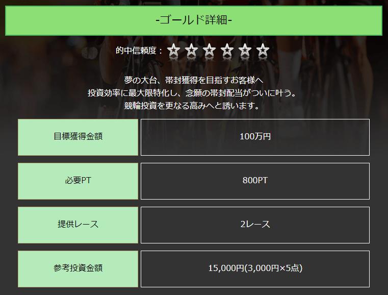 競輪ヴィクトリー_有料予想_ゴールド詳細