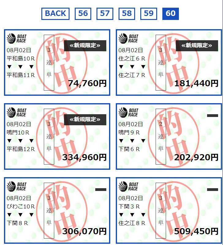 ウォーターフォール_的中実績02