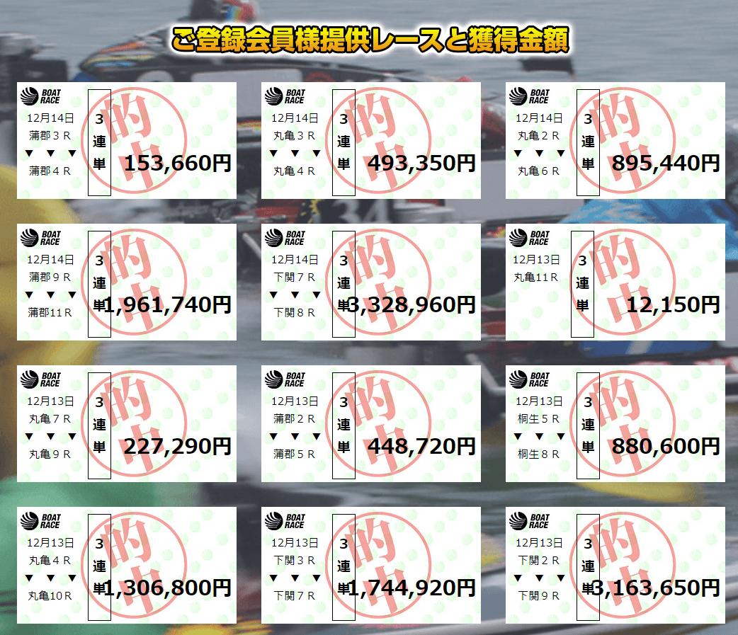 ウォーターフォール_的中実績01