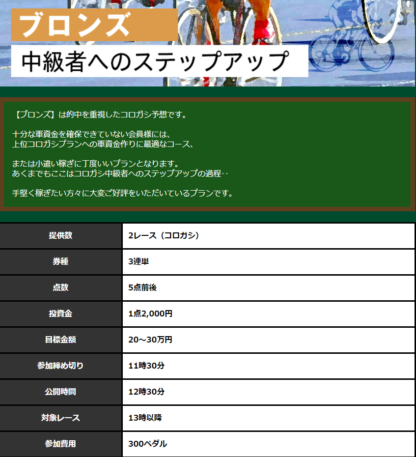 全力ペダル_有料情報_ブロンズ情報