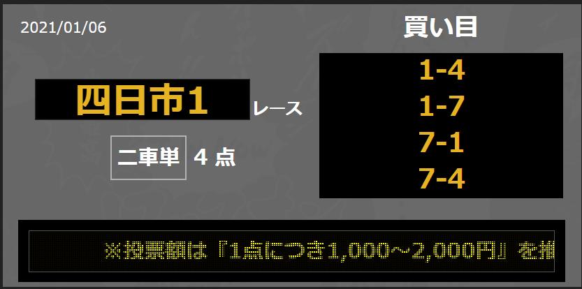 競輪ジャンジャン_無料予想_2021年1月6日