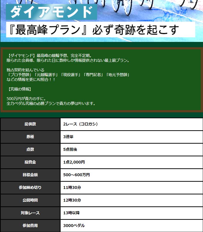 全力ペダル_有料情報_ダイヤモンド