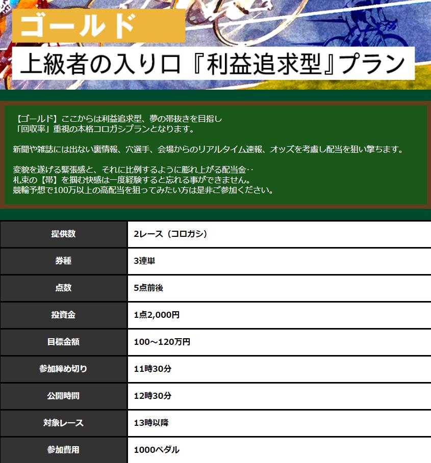 全力ペダル_有料情報_ゴールド