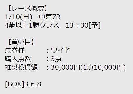 競馬予想シャーロック_無料情報_ワイド_2021年1月10日