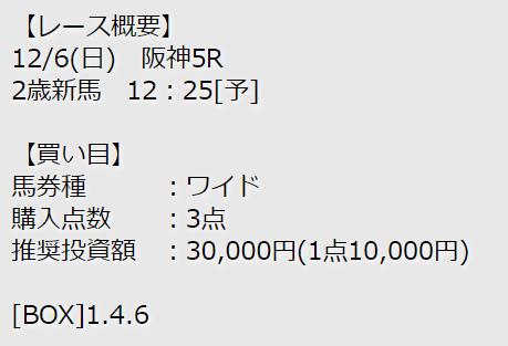 競馬予想シャーロック_無料予想_12月6日_阪神5R