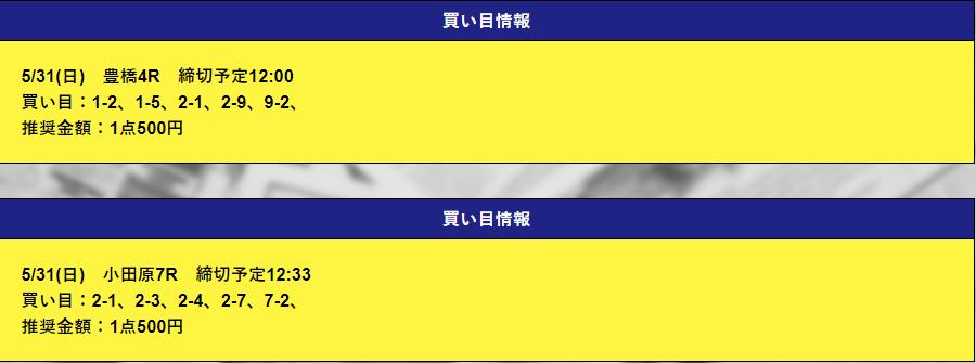 競輪スクープ_無料情報_5月31日_買い目情報