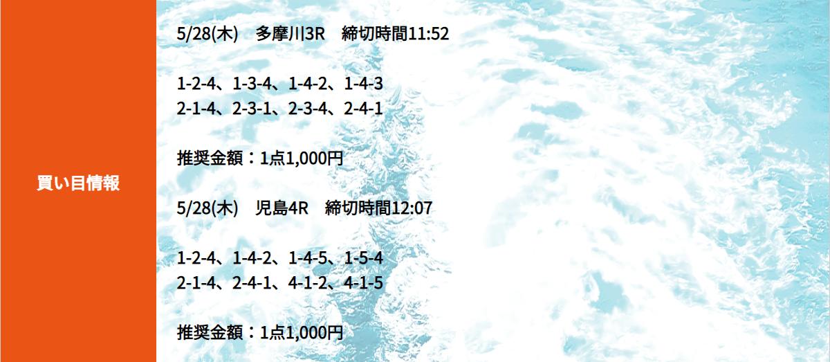 競艇道_無料予想_5月28日