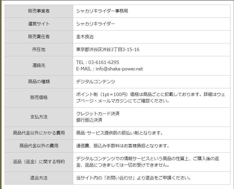 シャカリキライダー_特定商取引法