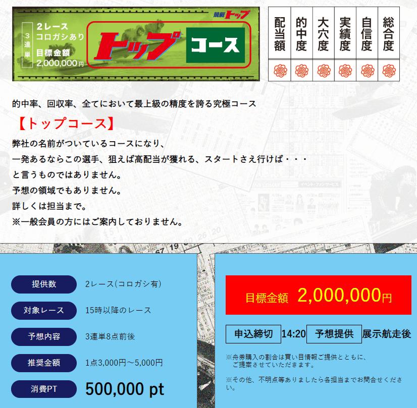 競艇トップ_予想情報_トップコース_悪徳ガチ検証Z