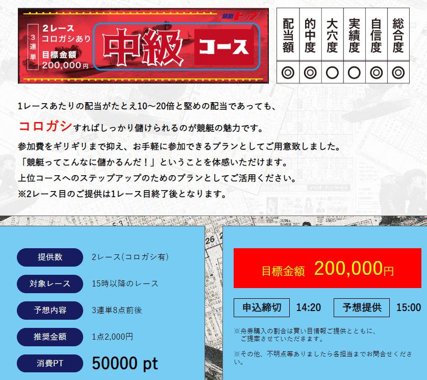 競艇トップ_予想情報_中級コース_悪徳ガチ検証Z