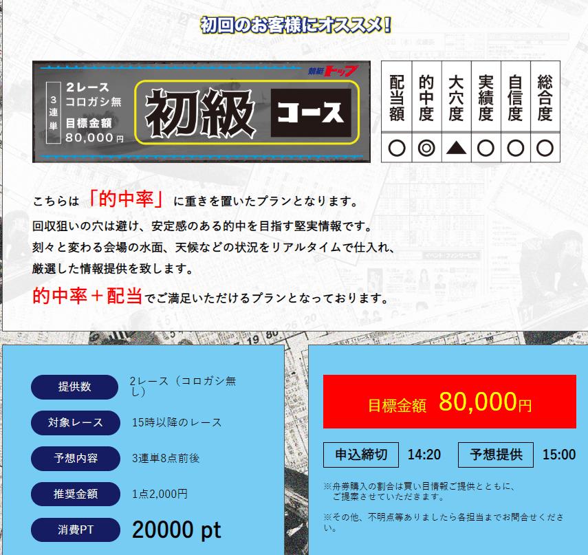 競艇トップ_予想情報_初級コース_悪徳ガチ検証Z