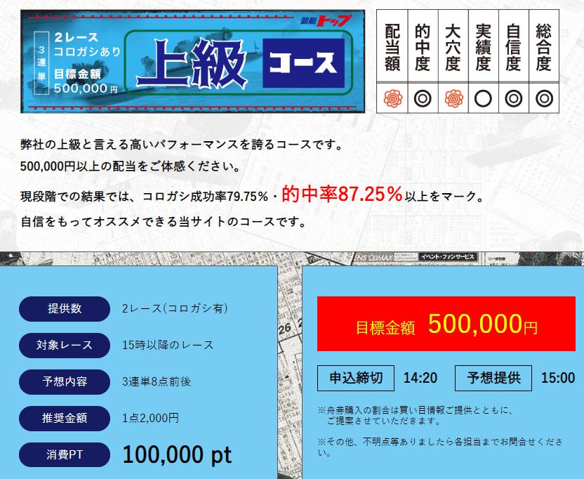 競艇トップ_予想情報_上級コース_悪徳ガチ検証Z