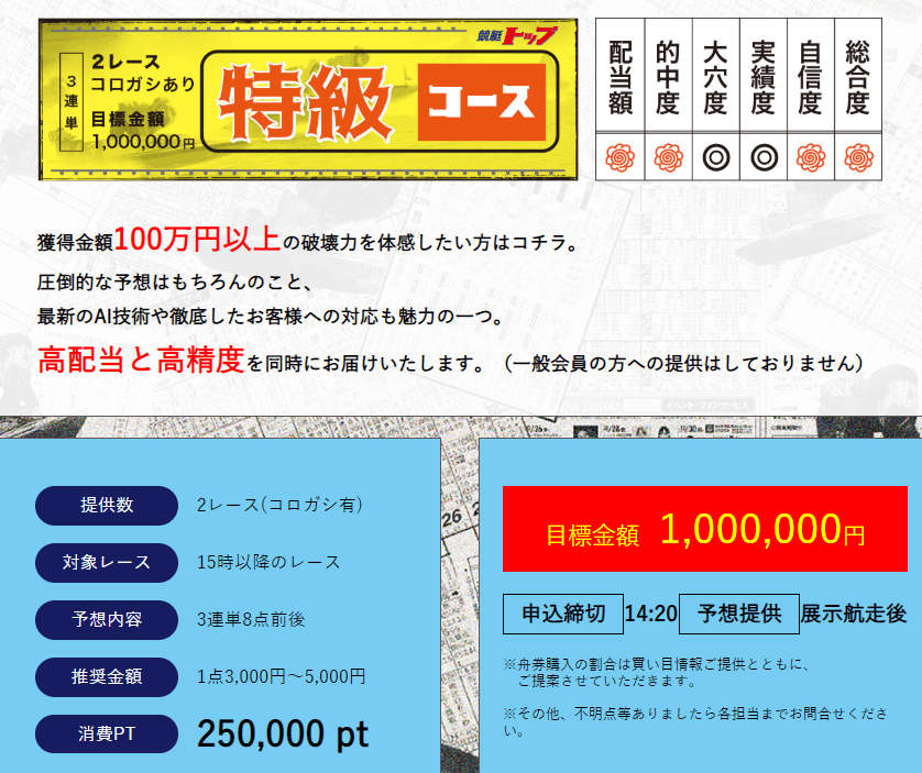 競艇トップ_予想情報_特級コース_悪徳ガチ検証Z