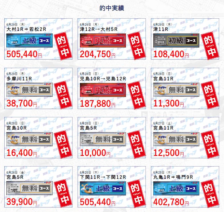 競艇トップ_過去実績_悪徳ガチ検証Z