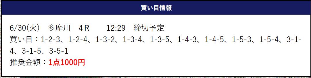 競艇トップ_無料予想_6月30日_多摩川4R