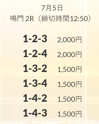 皇艇_無料予想_7月5日_鳴門競艇場2R