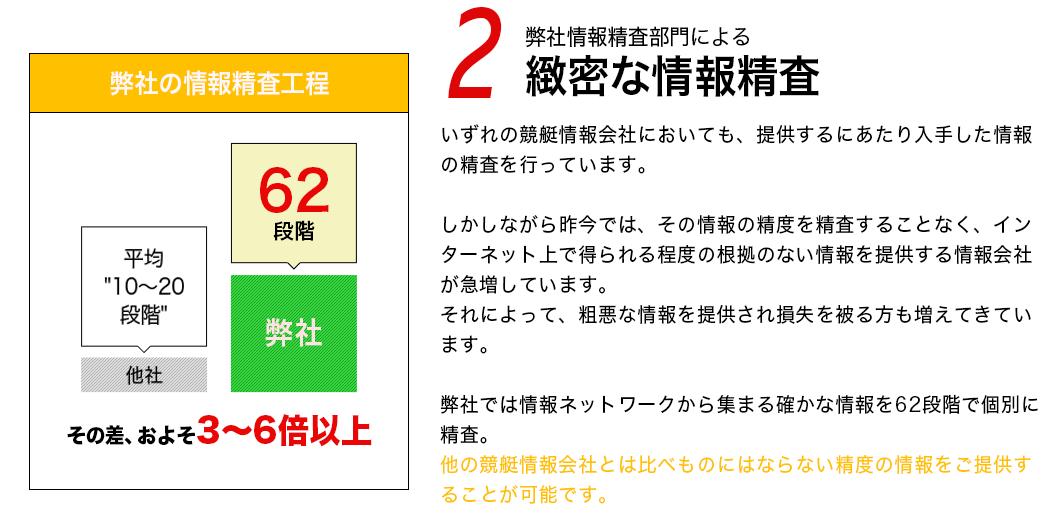 競艇魂_競艇魂の特徴_綿密な情報精査