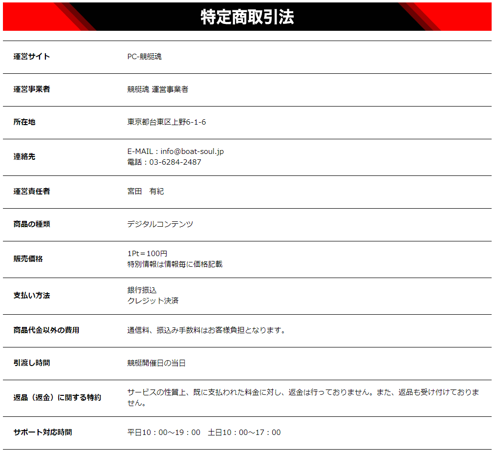 競艇魂_運営情報_特定商取引法