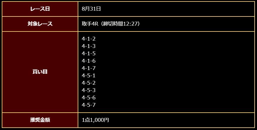 日本競輪投資会_無料情報_取手競輪場4R_8月31日