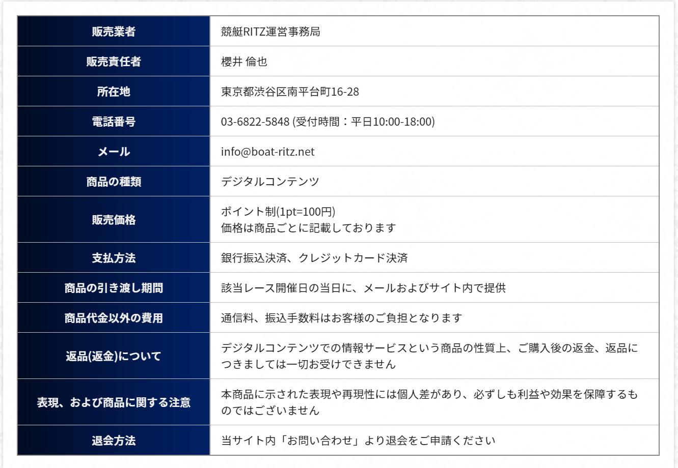競艇RITZ_運営情報