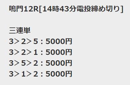 アクアライブ_無料予想_12月11日_鳴門競艇場12R