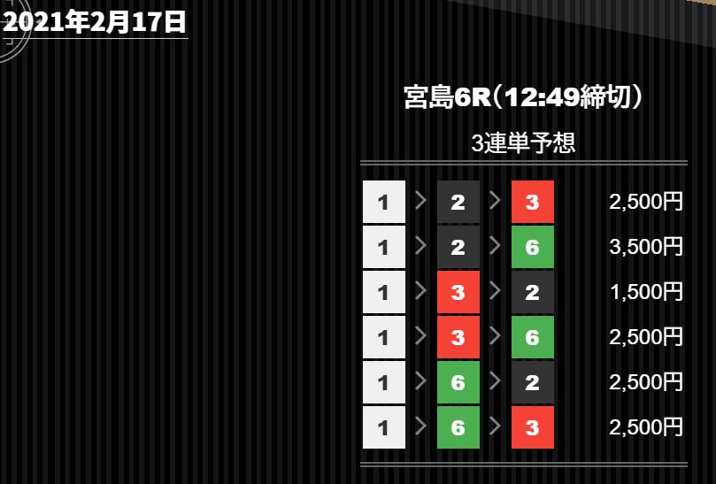 競艇バレット_無料情報_20210217_宮島競艇場6R