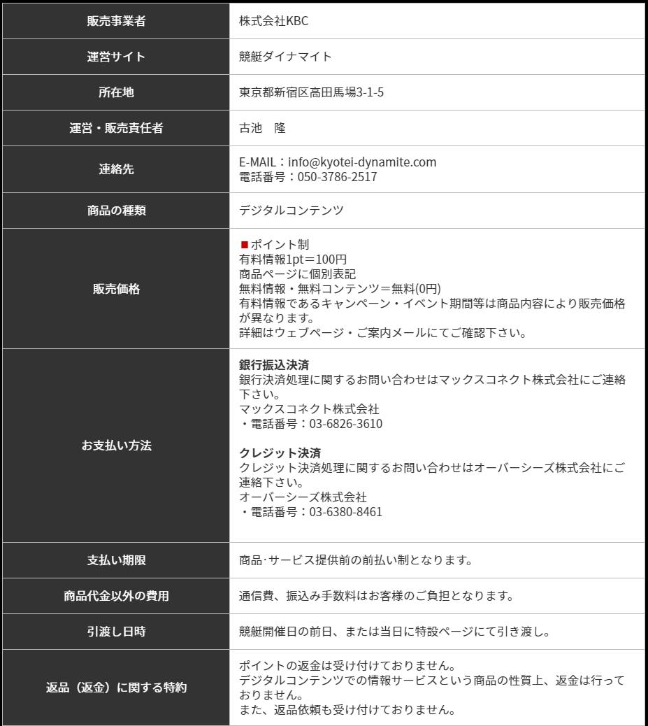 競艇ダイナマイト_運営情報