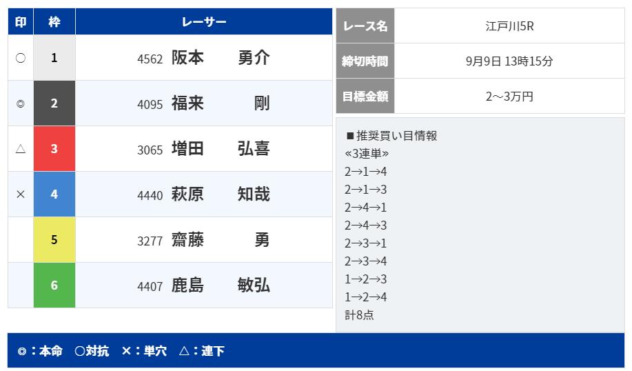 競艇ダイナマイト_無料予想_9月10日