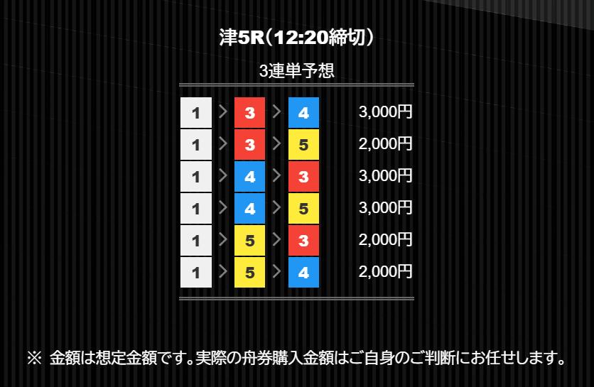 競艇バレット_無料予想_9月7日