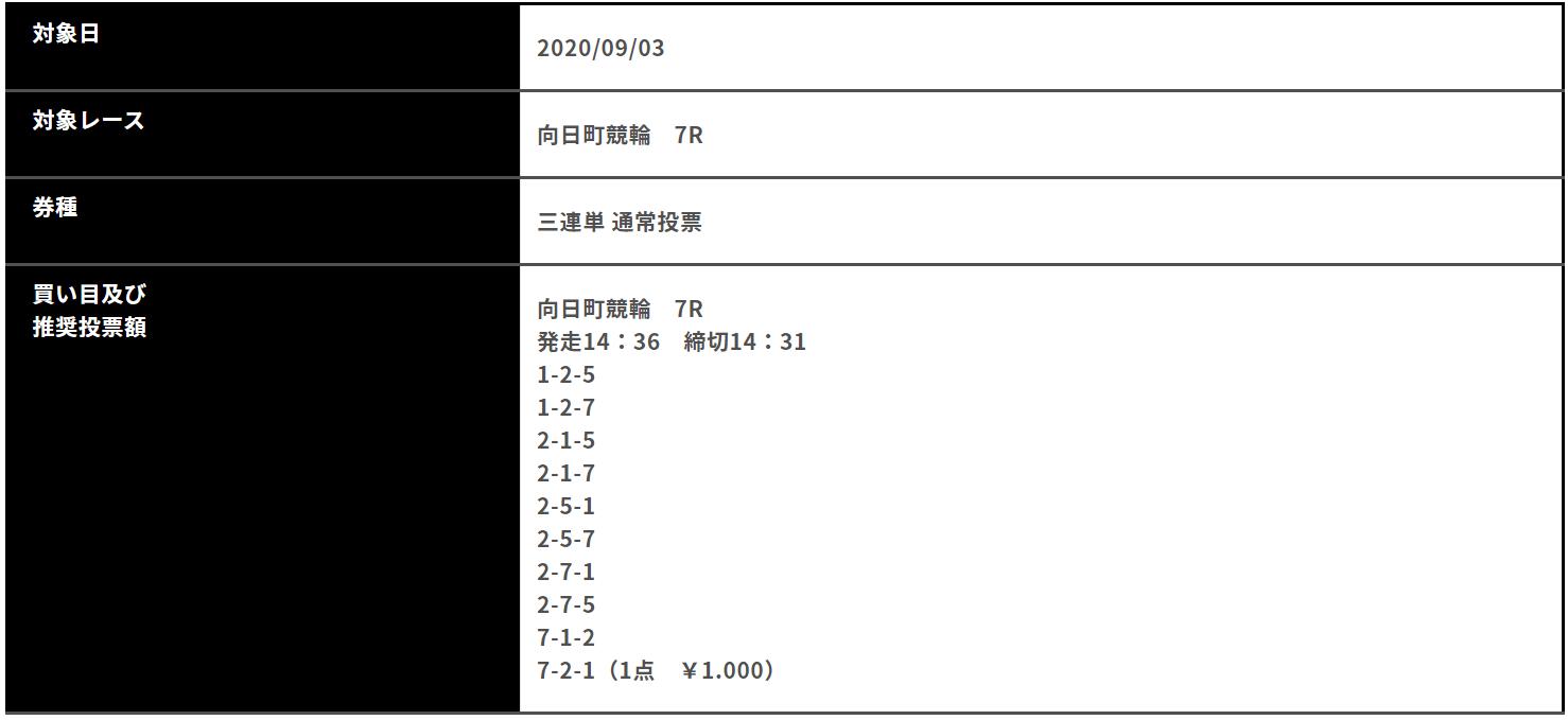 競輪エボルブ_無料予想_9月3日