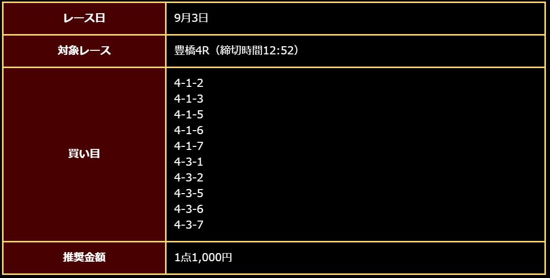 日本競輪投資会_無料予想_9月3日