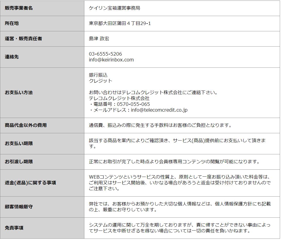 ケイリン宝箱_運営情報
