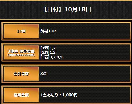 競輪クラブ虎の穴_無料予想_2020年10月18日