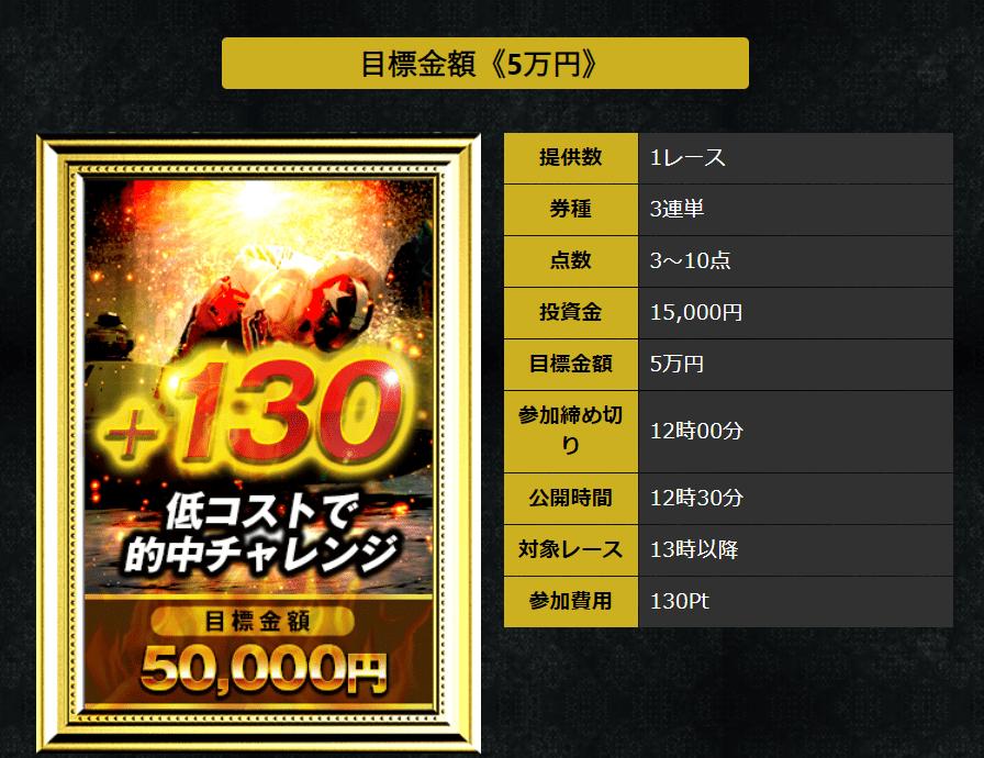 競艇 神舟_有料予想_+130