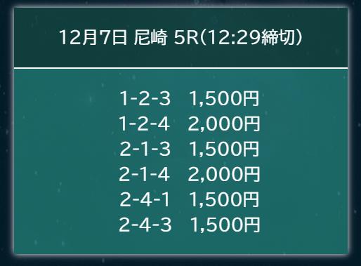 ボートスター_無料予想_尼崎競艇場5R_12月7日