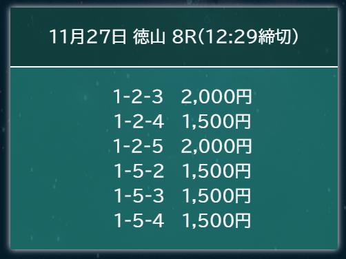 ボートスター_無料予想_徳山競艇場8R_2020年11月27日