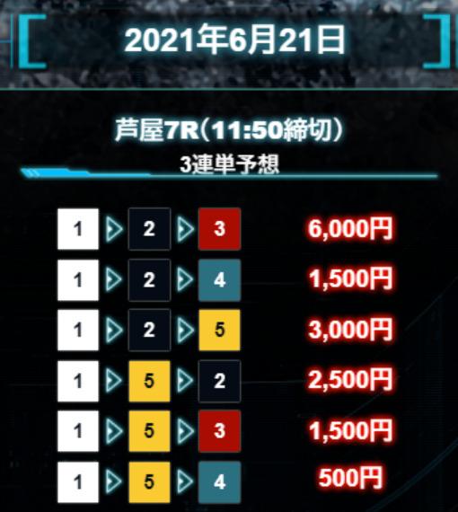 マジックボート_無料情報_20210621