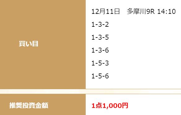 競艇チャンピオン_無料予想_12月11日_多摩川競艇場9R