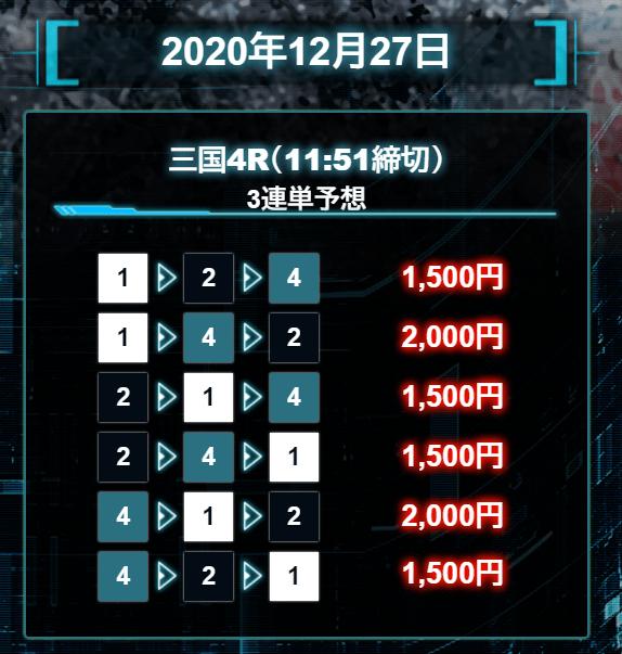 マジックボート_無料予想_2020年12月27日